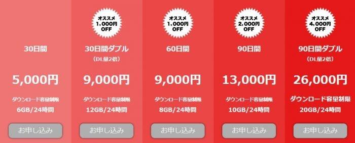 東京熱の料金